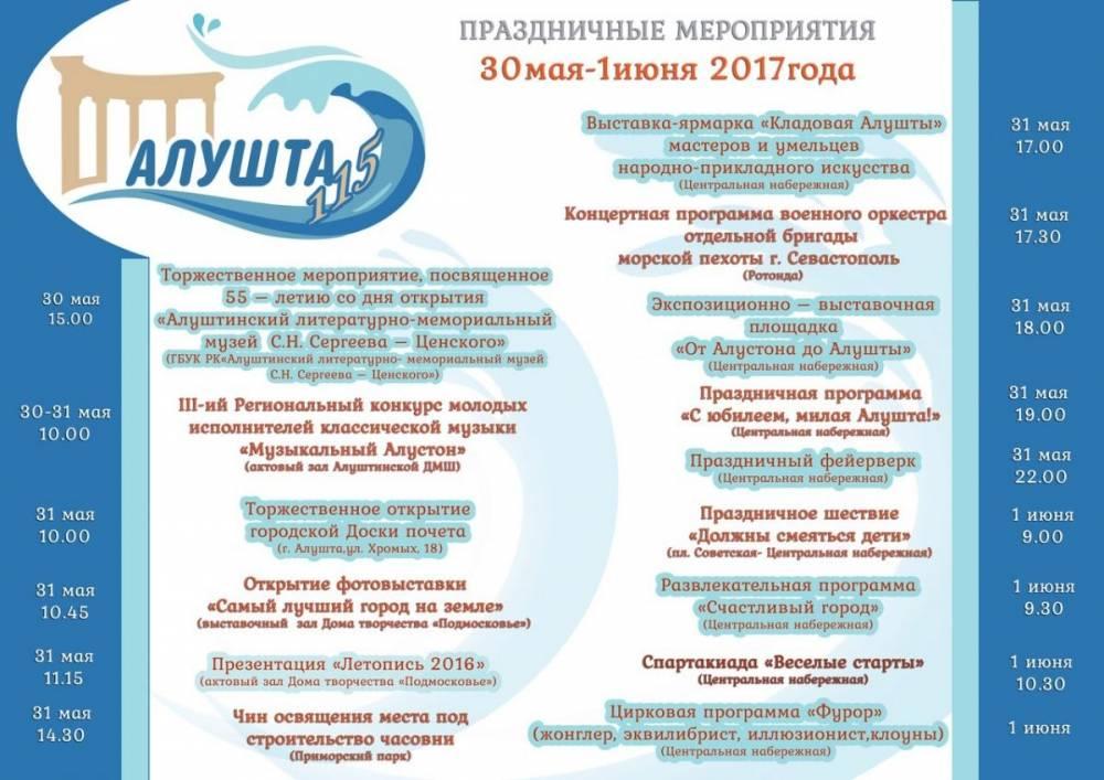 Сценарии торжественных мероприятий к юбилею организаций