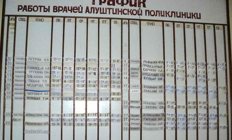 График работы врачей Алуштинской поликлиники