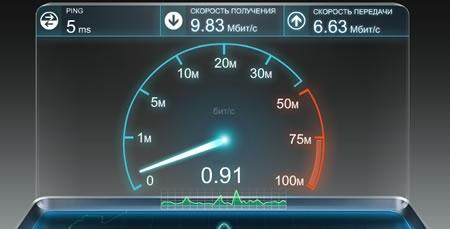 Тест на скорость интернет соединения