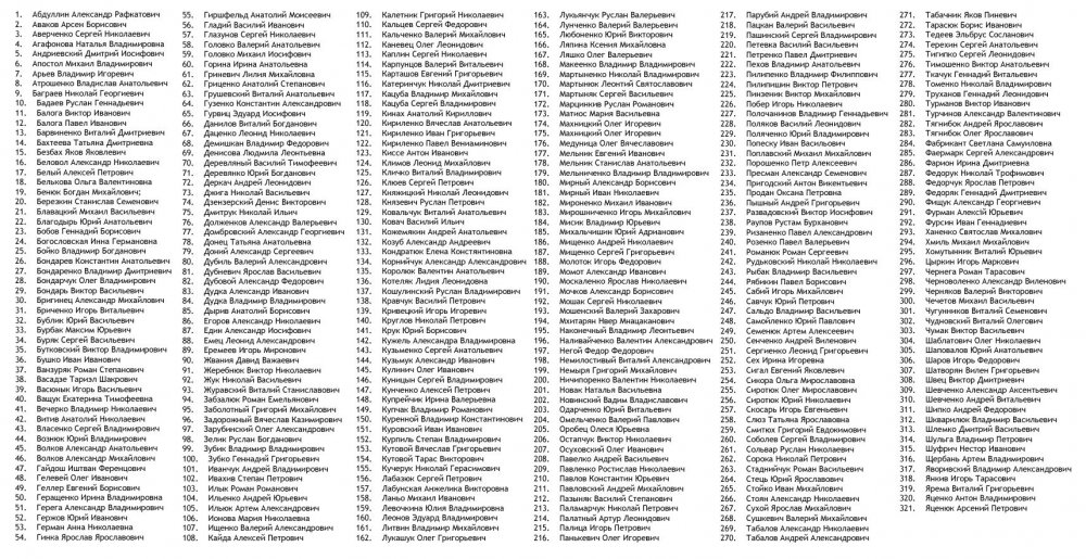 список2b88a325ed05afce05f864d3a14c7528.jpg